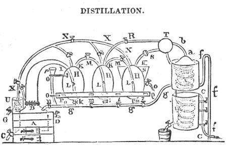 1880 Distiller Manual Make Your Own Alcohol Moonshine w Still ...