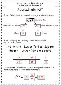 Square Roots - Estimation - Interactive Notes and Workshee
