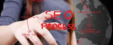Paranna WordPress sivuston hakukonenäkyvyyttä SEO lisäosan avulla.