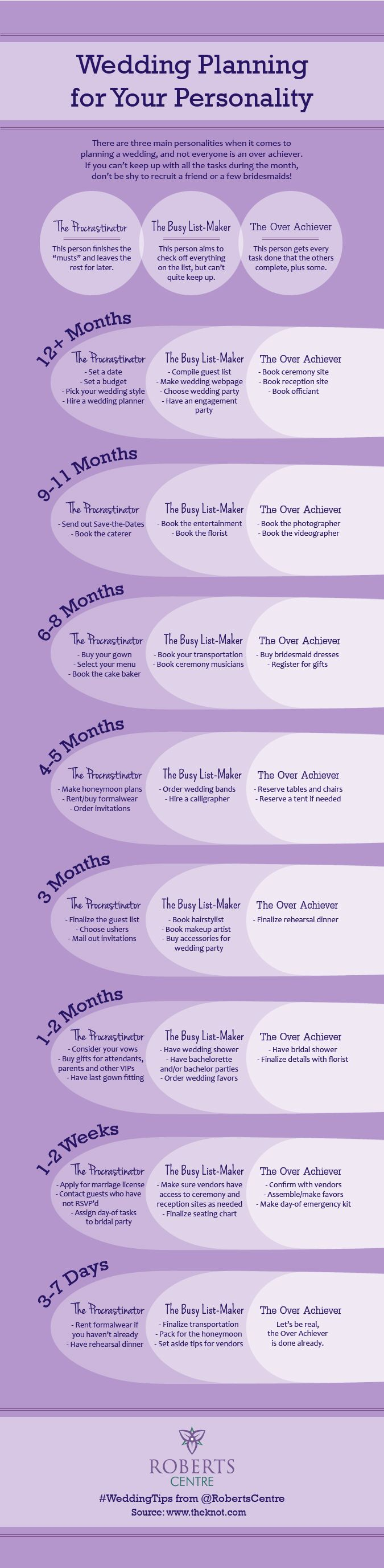 #Wedding Planning for Your Personality - Wedding Tips | Checklist #infographic