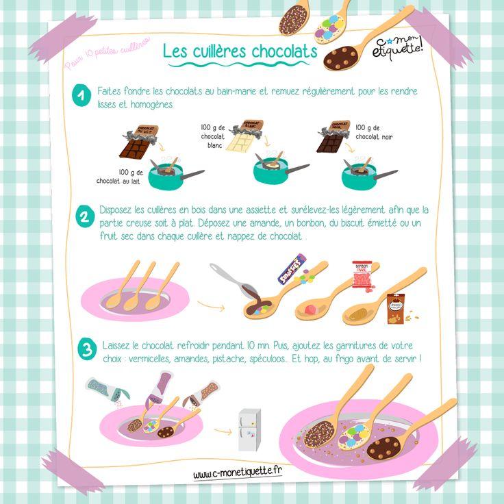 Beliebt Les 25 meilleures idées de la catégorie Atelier cuisine enfant sur  SI24