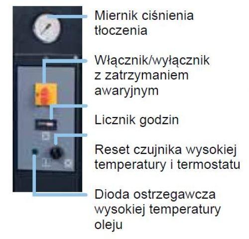 Kompresor śrubowy - opis
