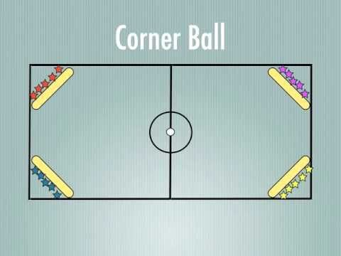 Physical Education Games - Corner Ball