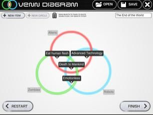 Student Interactive - Venn Diagram -  Venn Diagrams are always great for language work!! - Pinned by @PediaStaff – Please Visit  ht.ly/63sNt for all our pediatric therapy pins