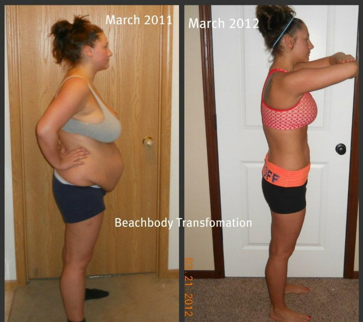 online weight loss community