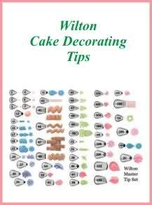 Cake Decorating Techniques Wilton : Wilton tips, Cake piping and Charts on Pinterest