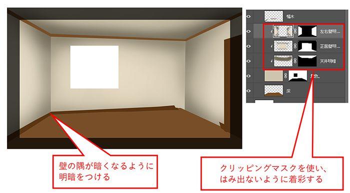 壁 床 天井の塗り方講座 これでノベルゲーム背景イラストが描ける