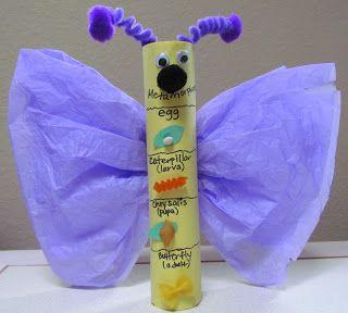 Learn To Grow: Metamorphosis Butterfly Craft: Paper Towel Tube
