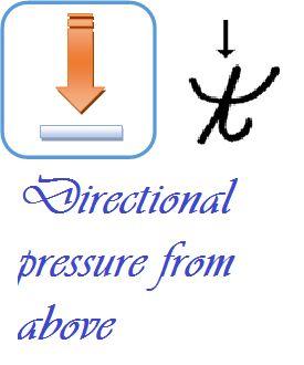 Handwriting Analysis Signature: How to Make a Good Signature