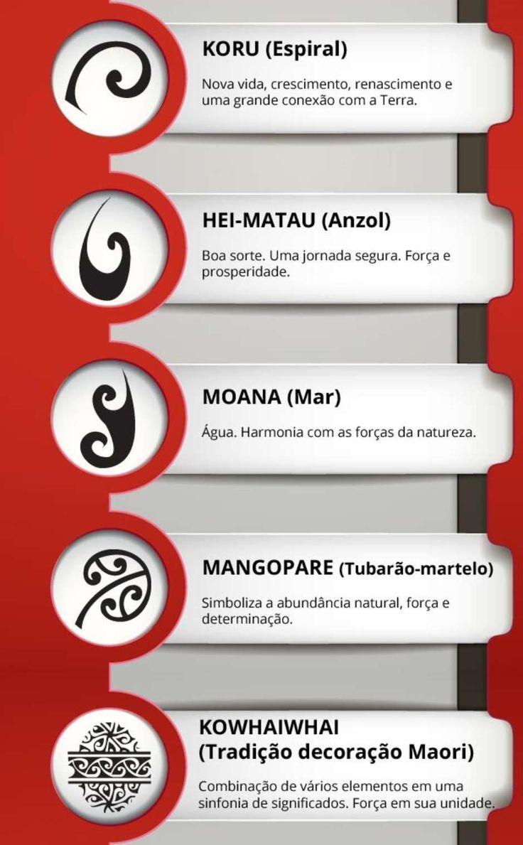 Entenda mais sobre tatuagens maori (Foto: Site Terra)                                                                                                                                                                                 More
