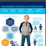 FDA Approves EMFLAZA™ (deflazacort) Tablets and Oral Suspension for the Treatment of Duchenne Muscular Dystrophy in Patients 5 Years and…