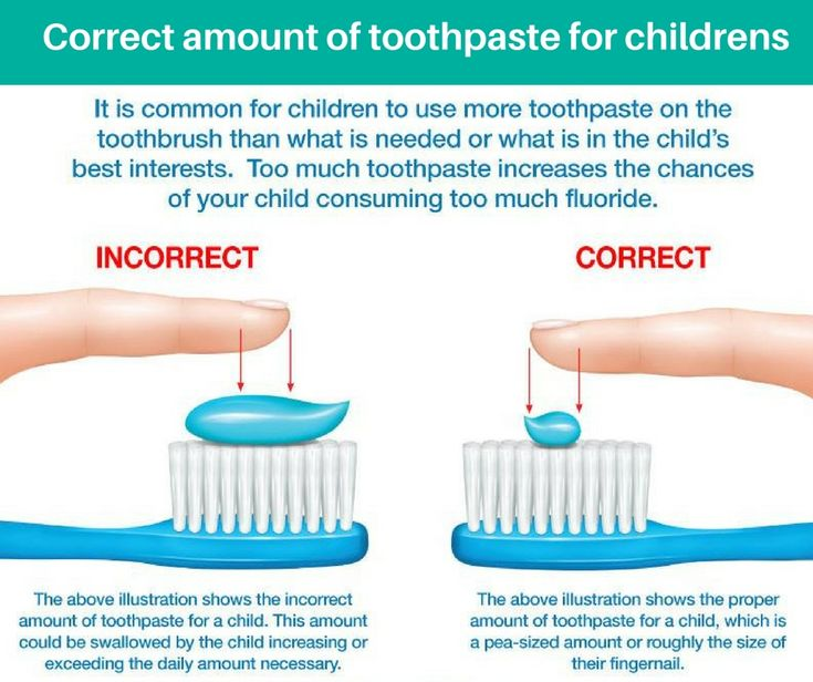 As a parent you are having lot of question about how to take care of your child's tooth. Don't worry we are here to care for all your child's dental issues visit https://goo.gl/MYOF1D Call- +91 8023011500, +91 9483523368