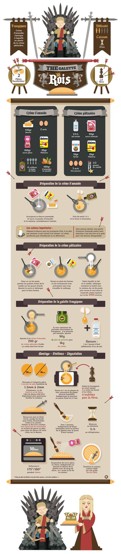 Infographic recipe by Rose Kipik, via Behance