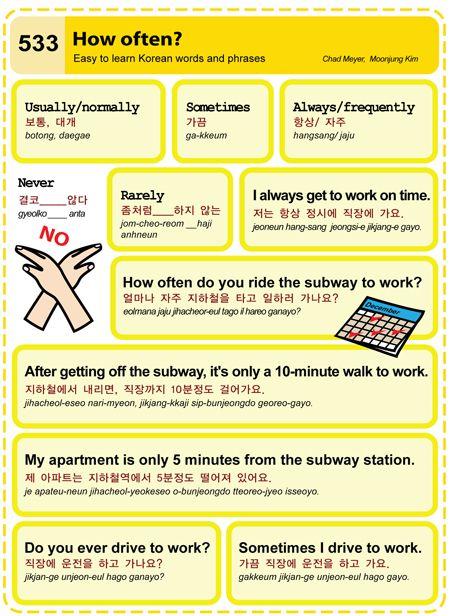 Learn Korean: How Often?
