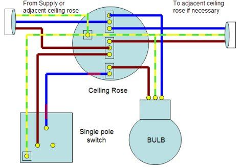 home wiring guide - single way lighting circuit | electric ... one way light switch wiring diagram lighting