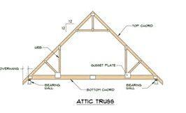 Marvelous Roof Truss Design #9 Roof Trusses Design