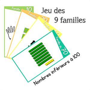Voici également la nouvelle version de mon jeu des 9 familles des nombres inférieurs à 100. L'objectif est d'utiliser diverses représentations des nombres et passer d'une représentation à une autre. Contenu : Le jeu est composé de 9 familles (de la famille du 10 à la famille du 90). On peut jouer avec toutes les familles, […]