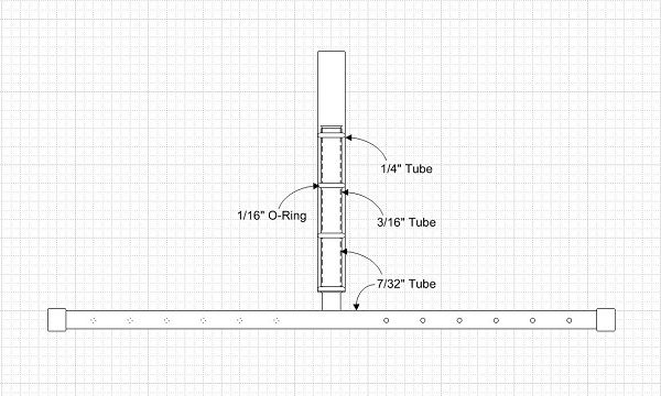 Schematic Of Fly Sparge Arm Homebrewing Pinterest