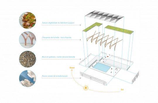Construction de la piscine de Morestel, Morestel, Z Architecture - Projet laureat
