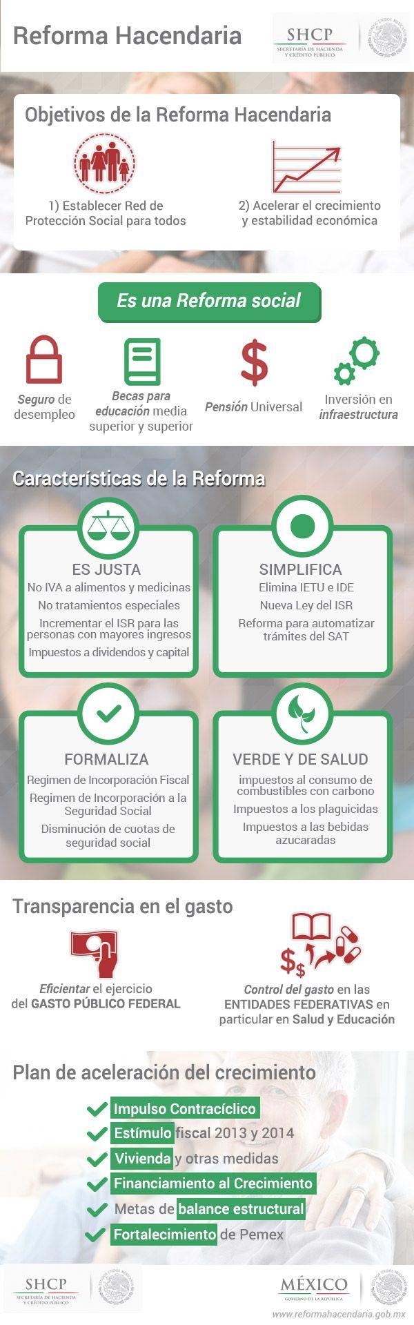 Objetivos de la Reforma Hacendaria.