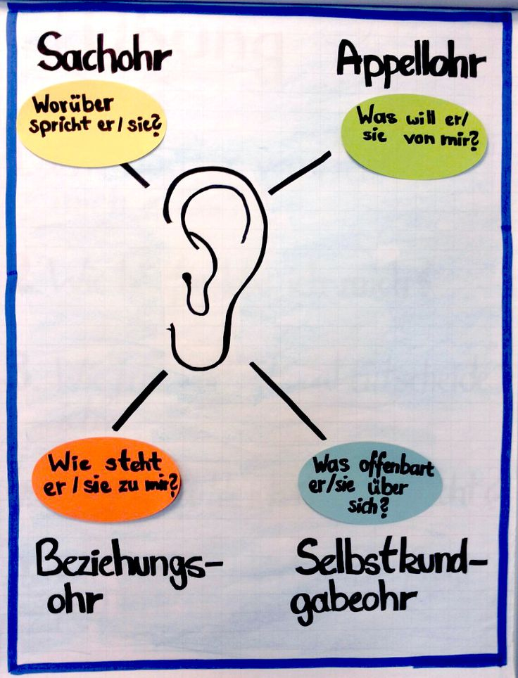 28 best Organisieren &Co images on Pinterest | Organizers, Bullet ...