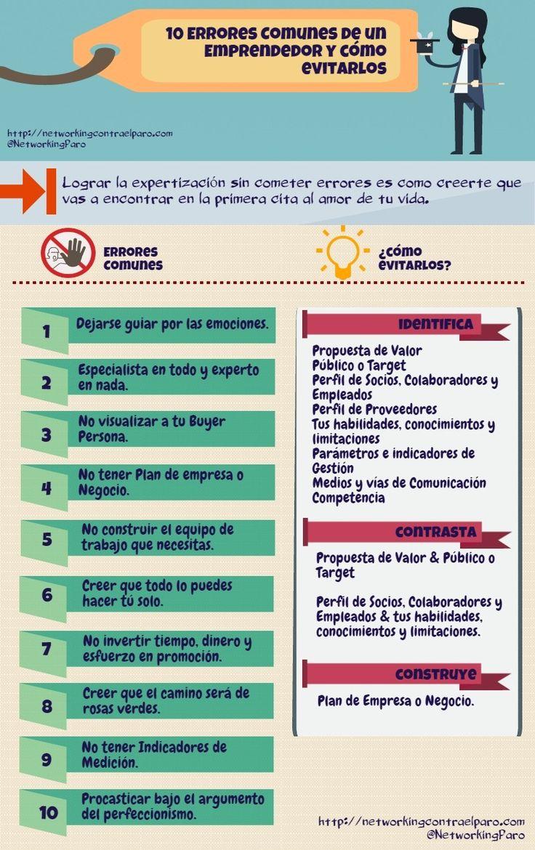 10 Errores comunes de un emprendedor y cómo evitarlos #infografia #infographic #emprendedores