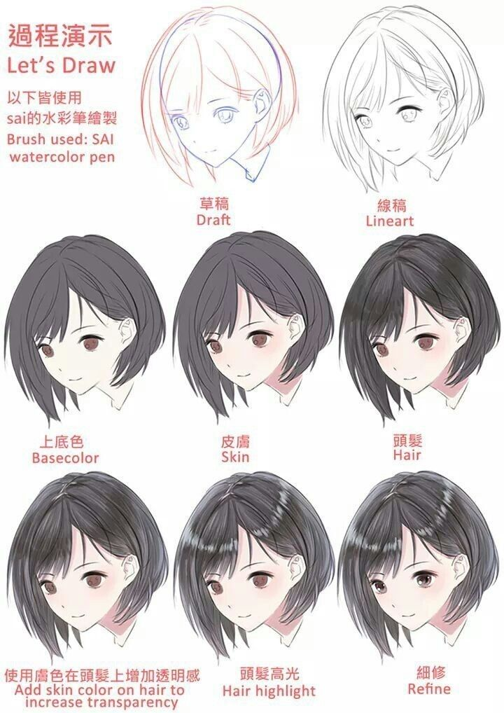 Pin By Billie The Shark On Art In 2020 Digital Art Tutorial Drawing Hair Tutorial Anime Drawings Tutorials