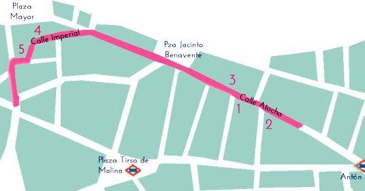 Tiendas telas Madrid