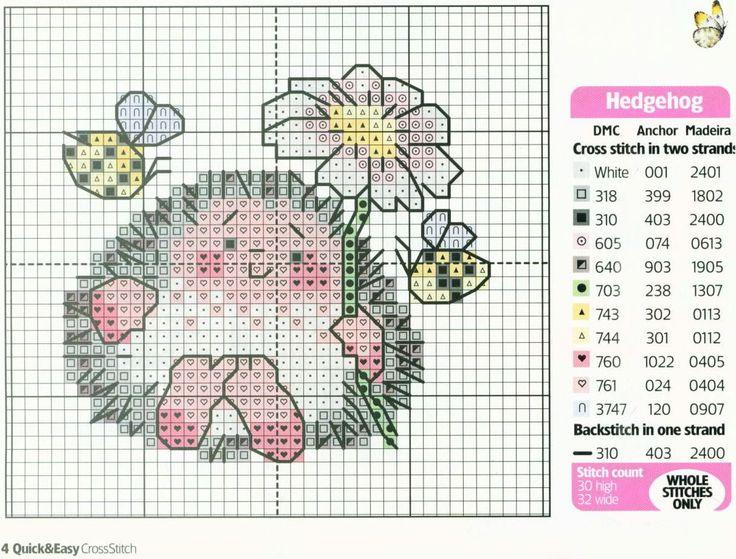 Animals - Hedgehogs - Flowers - Bees - Wool - Margaret Sherry