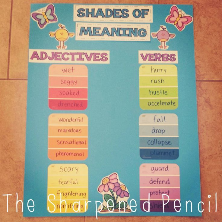 Shades Of Meaning Best Of Third Grade Pinterest