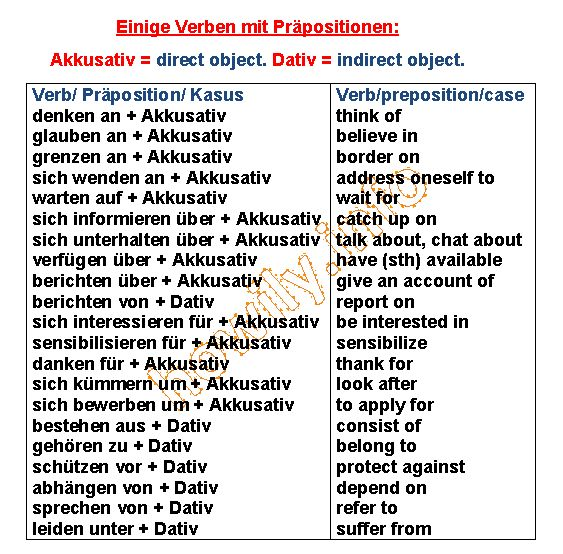 Verben mit Präpositionen. Verbs with prepositions.