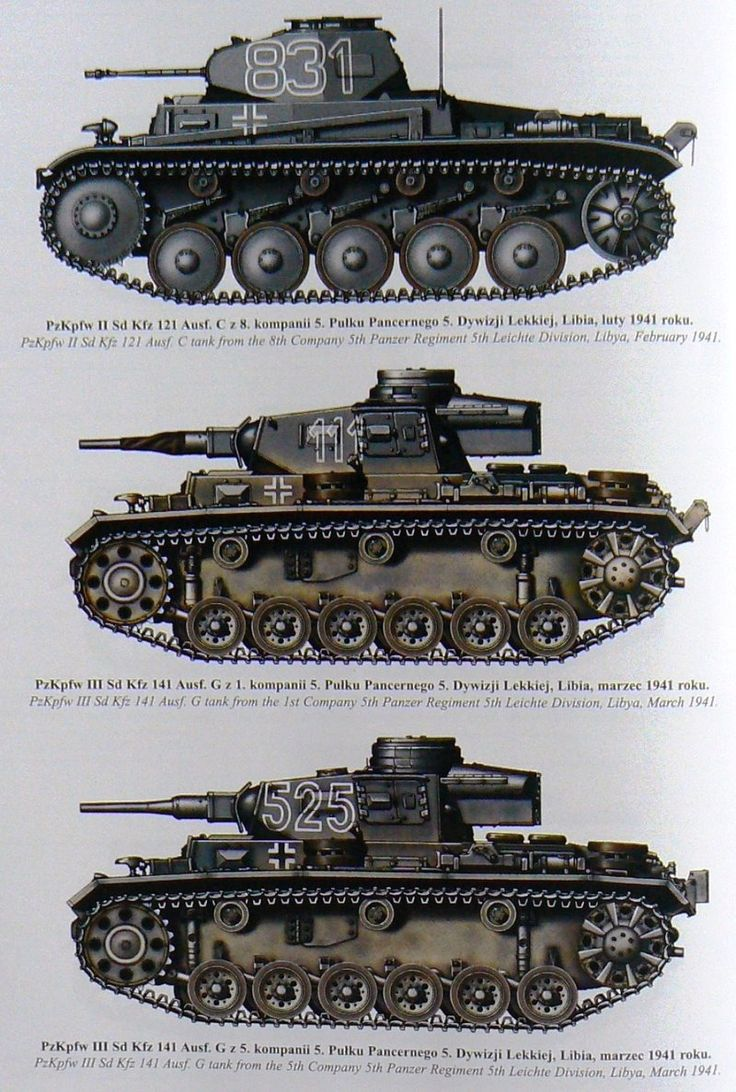 Ideas about panzer ii on pinterest iv