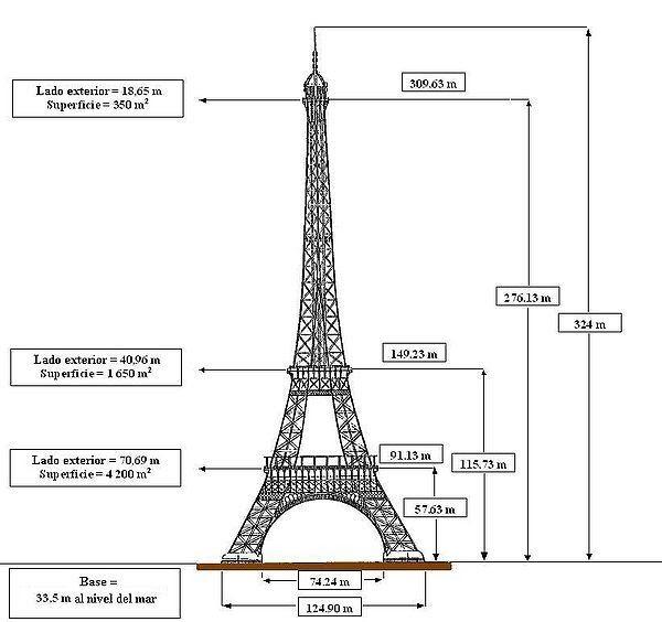 La Torre Eiffel ( Tour Eiffel , en francés ), inicialmente nombrada torre de 330 metros (tour de 330 mètres) , es una estructura de hierro...