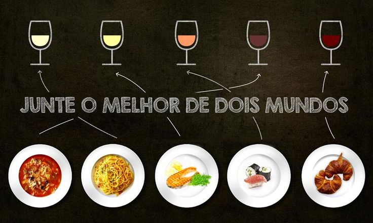 Harmonizar vinho com comida