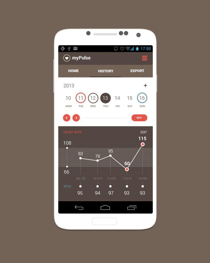 Best Mobile Ui Stats Images On Pinterest Mobile Ui User