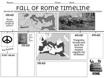 Fall of the Western Roman Empire