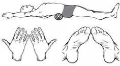 Esta postura de la imagen, te ayudara a perder 4 cm. de cintura en una semana. Y te ayudara también a deshinchar el vientre. Solo tienes que tener una toalla que se enrolle en forma de rodillo, acostarte en el suelo y poner el rodillo debajo de la zona de los riñones. Así de sencillo. …