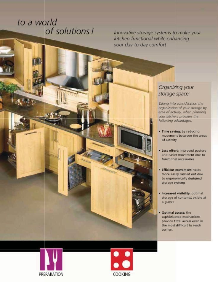 Catalog - Kitchen Solutions - page 4 - Richelieu Hardware