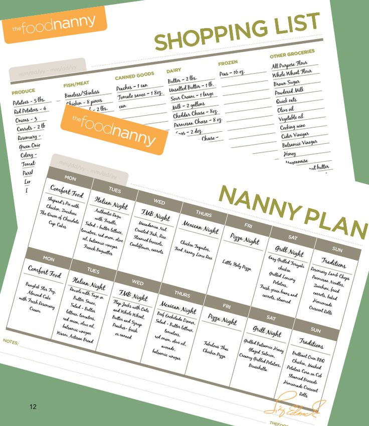 WEEKLY MEAL PLANNING Today is the day you are going to get organized and get started-  HERE IS HOW YOU DO IT! thefoodnanny.com