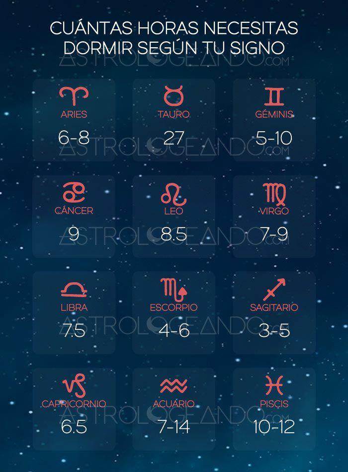 Cuántas horas necesitas dormir según tu signo #Astrología #Zodiaco #Astrologeando