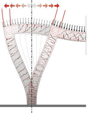 A seismic ground motion causes reverse bending moments to the beam.