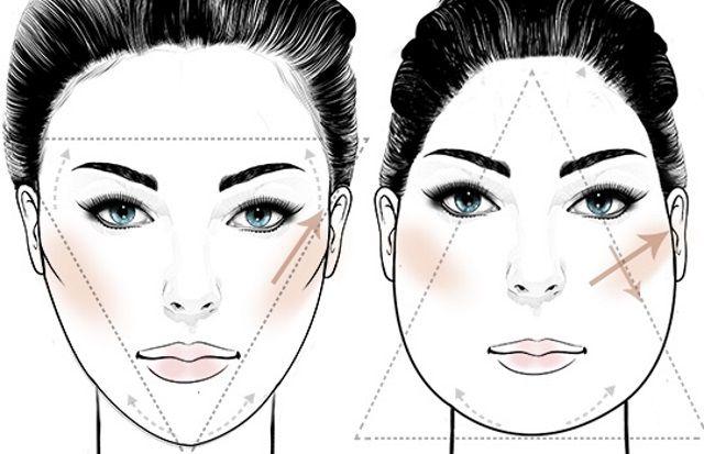 Yüz Şekline Göre Güneş Gözlüğü Nasıl Seçilir?