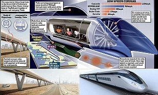 London to Edinburgh in 45 minutes: 760mph UK rail link takes step closer to reality as it makes shortlist for Elon Musk s Hyperloop project #elon #health #center http://oklahoma.nef2.com/london-to-edinburgh-in-45-minutes-760mph-uk-rail-link-takes-step-closer-to-reality-as-it-makes-shortlist-for-elon-musk-s-hyperloop-project-elon-health-center/  # London to Edinburgh in 45 minutes: 760mph UK rail link takes step closer to reality as it makes shortlist for Elon Musk's Hyperloop project By…