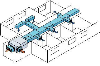 medidas de equipos de aire acondicionado central para viviendas - Buscar con Google