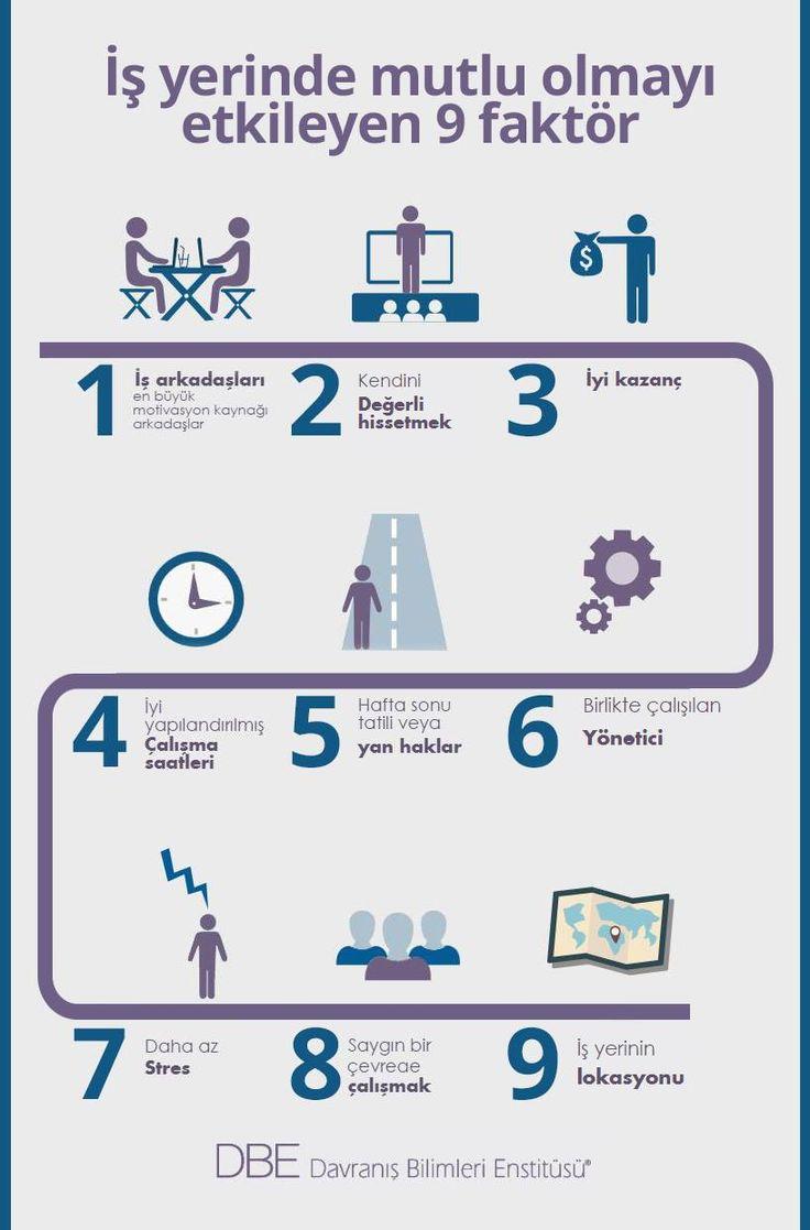 İş yerinde mutlu olmayı etkileyen 9 faktör