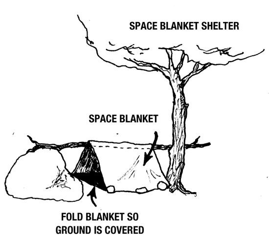The space blanket shelter