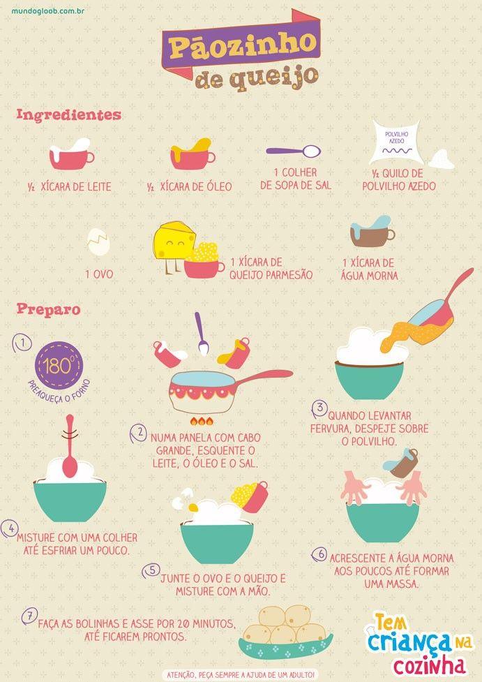 Infográfico - Pãozinho de Queijo (Foto: Gloob)