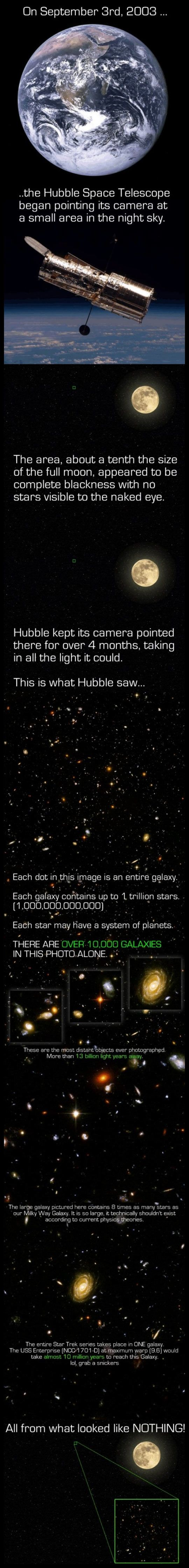 Some feel that it is egotistical & ignorant to believe we are alone in the universe. Most agree that it is difficult for us to grasp the vastness of space