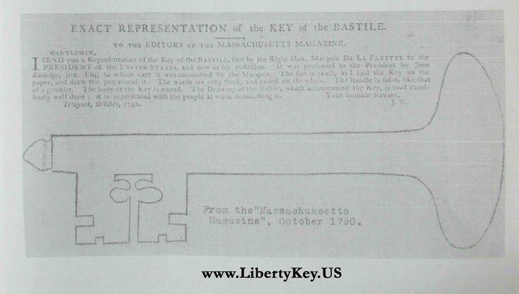 Exact representation of George Washington's Liberty Key, Mount Vernon's Bastille Key, published shortly after the key was presented to George Washington.   www.LibertyKey.US