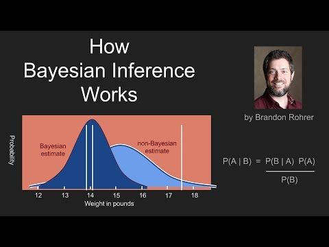 How Bayesian inference works https://www.youtube.com/watch?v=5NMxiOGL39M&feature=youtu.be